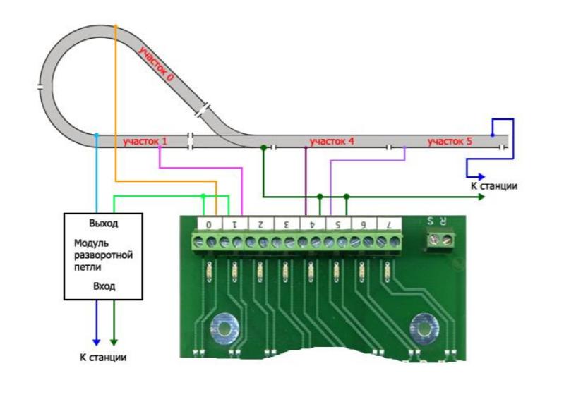 Подключение обратной связи и разворотной петли